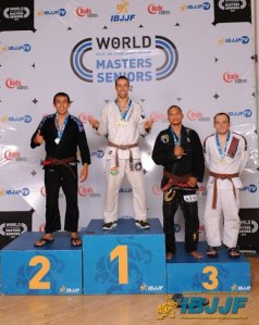 Sergio_campeon worlds 2012